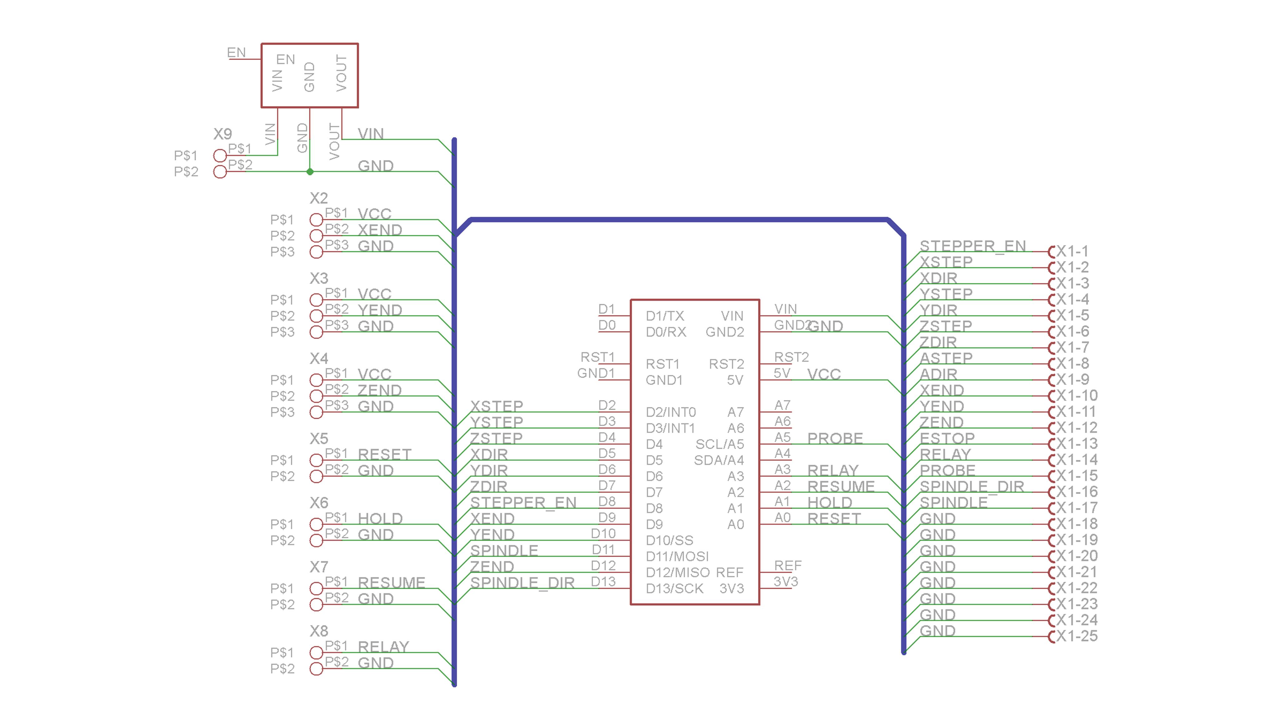 GRBL převodník - scheme